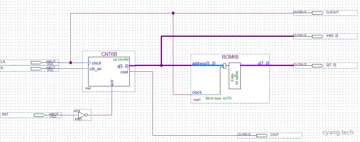 正弦信号发生电路